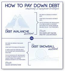 Spreadsheet For Paying Debt Best 25 The Debt Ideas On Debt Snowball Spreadsheet