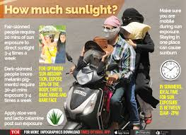 decoded how much sun you need times of india