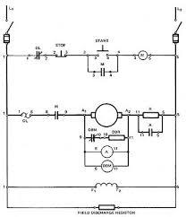 dc motor starter wiring diagram circuit and schematics diagram