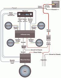 wiring diagram for car stereo u2013 readingrat net