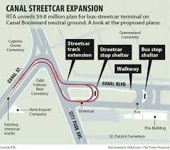 New Orleans Streetcar Map Pdf by Canal Streetcar Cemetery Extension And Transfer Station Up For