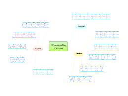 learn to write letters with mind maps george concise learning