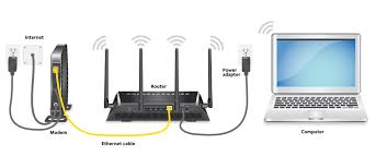 how to setup and configure your wireless router with ip how to manually configure a pnp connection with etisalat on your