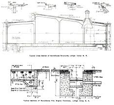 Blacksmith Shop Floor Plans by Site Map Lehigh Valley Railroad Modeler