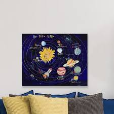 Kids Outer Space Decor