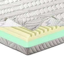 mondo convenienza materasso mondo convenienza materasso excellent divano letto posti mondo