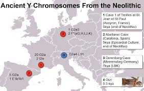 Haplogroup World Map by Peopling Of Europe 2014 U2013 Identifying The Ghost Population