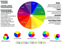 Color Wheel Scheme Shading With Complementary Colors Color Wheel Great Scheme Except