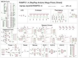 modifying a ramps 1 4 board rigidwiki