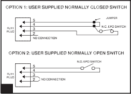 cabling normally closed emergency power off ups wiring network