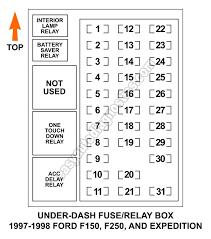 1978 ford f 150 fuse box diagram wiring amazing wiring diagram