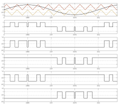 generate pulses for pwm controlled three level converter simulink