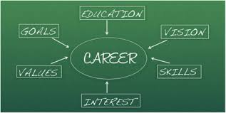 career counseling indian national youth foundation