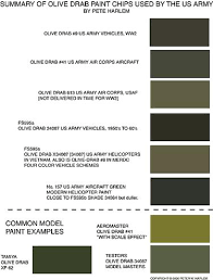 summary of olive drab paint chips used by the us army now olive