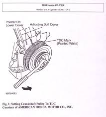 how do you replace the timing belt on a 98 honda crv