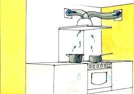 hotte cuisine sans conduit tuyau de hotte aspirante cuisine tuyau de hotte aspirante cuisine