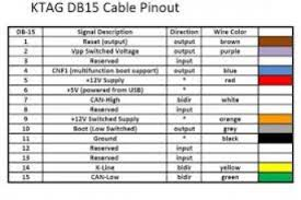 obd2a wiring diagram 4k wallpapers