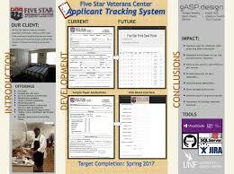 Candidate Tracking Spreadsheet Karthikeyan Karthik Umapathy Unf Computing