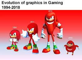 Knuckles Meme - evolution of knuckles ugandan knuckles know your meme