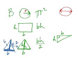 showme surface area of a square based pyramid sa u003db 1 2pl