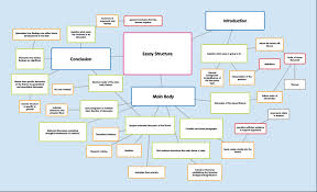Esl Essay Examples Causal Essay Causal Analysis Essay Causal Analysis Essay Sample