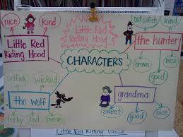 red riding hood character fairy tale unit