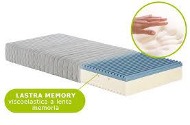 materasso matrimoniale memory foam prezzi materasso in memory prezzi e caratteristiche