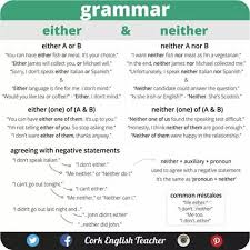 30 best english grammar u0026 tenses images on pinterest english