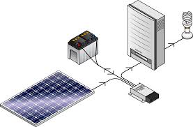 diy solar diy solar panel tips build your own green living ideas