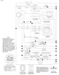 tractor wiring diagram rpm tractor parts diagrams u2022 sewacar co