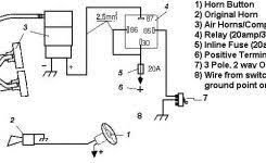 car horn wiring diagram wire 2 car wiring diagrams