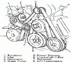 5 4 liter belt diagram online auto repair