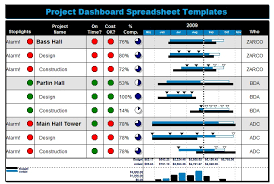 Project Management Dashboard Template Excel Project Management Tracking Templates Excel