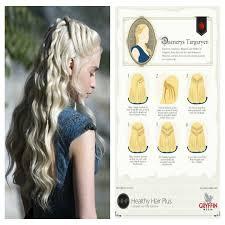Frisuren Plus Anleitung by Of Thrones Beeinflusst Die Haarmode Atemberaubende Frisuren