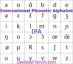 Meme Pronunciation French - ipa international phonetic alphabet french pronunciation