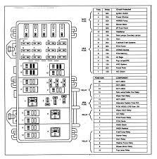 1995 infiniti j30 fuse box diagram wiring schematic wiring