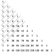 patterns in pascal u0027s triangle