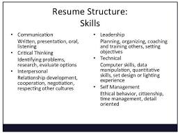 leadership skills resume sample download leadership skills resume