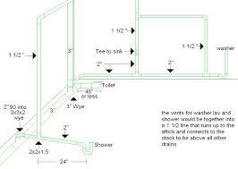 basement bathroom rough in plumbing basement bathroom remodel terry love plumbing u0026 remodel diy