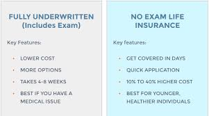 life insurance quote no personal information classy best life insurance quotesage term no exam