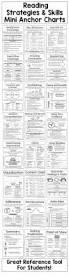 Schlafzimmer Englisch Vokabeln Reading Strategies Mini Anchor Charts Bundle Klasse Englisch