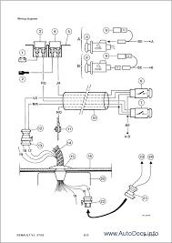 renault megane estate wiring diagram