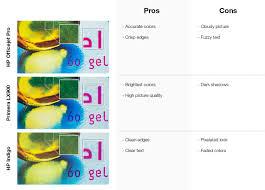 200 desktop printer vs 1 000 000 digital press can you tell
