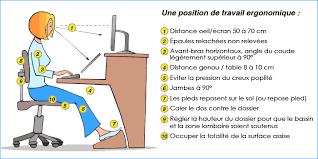 hauteur bureau ergonomie ergonomie au travail éviter les douleurs spa bolton