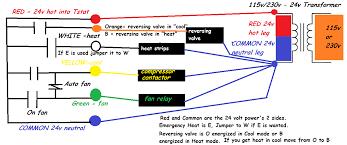 goodman propane furnace wiring diagram goodman furnace gmnt080 4