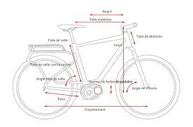 chambre à air vélo taille taille chambre a air velo frais vtc électrique cube cross hybrid pro