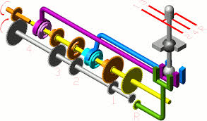 how a manual transmission works u2013 x engineer org