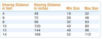 best tv size for living room best tv size for room design decoration