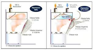 extracteur d air cuisine extracteur pour hotte de cuisine extracteur pour hotte de cuisine