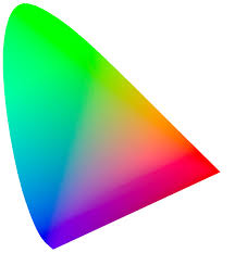 formula converting xyz color to rgb stack overflow